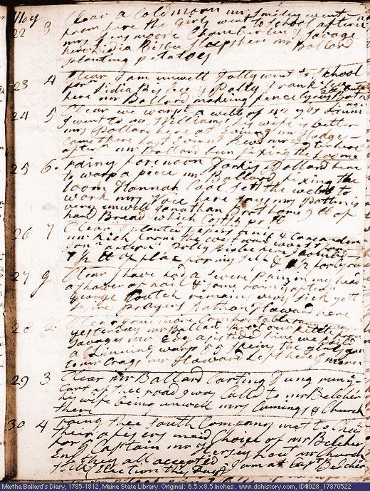 an overview of martha ballards diary Pages 169-174 from laurel thatcher ulrich's the life of martha ballard, based on her diary 1785 to 1812 summary of delivery data from manuscript sources.