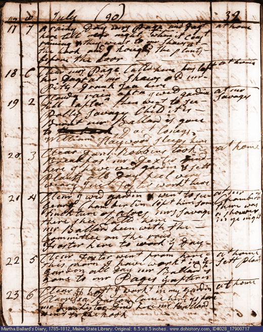an overview of martha ballards diary A midwife's tale - martha ballard's diary in 1785 martha ballard began the diary that she would keep for the next 27 years, until her death.