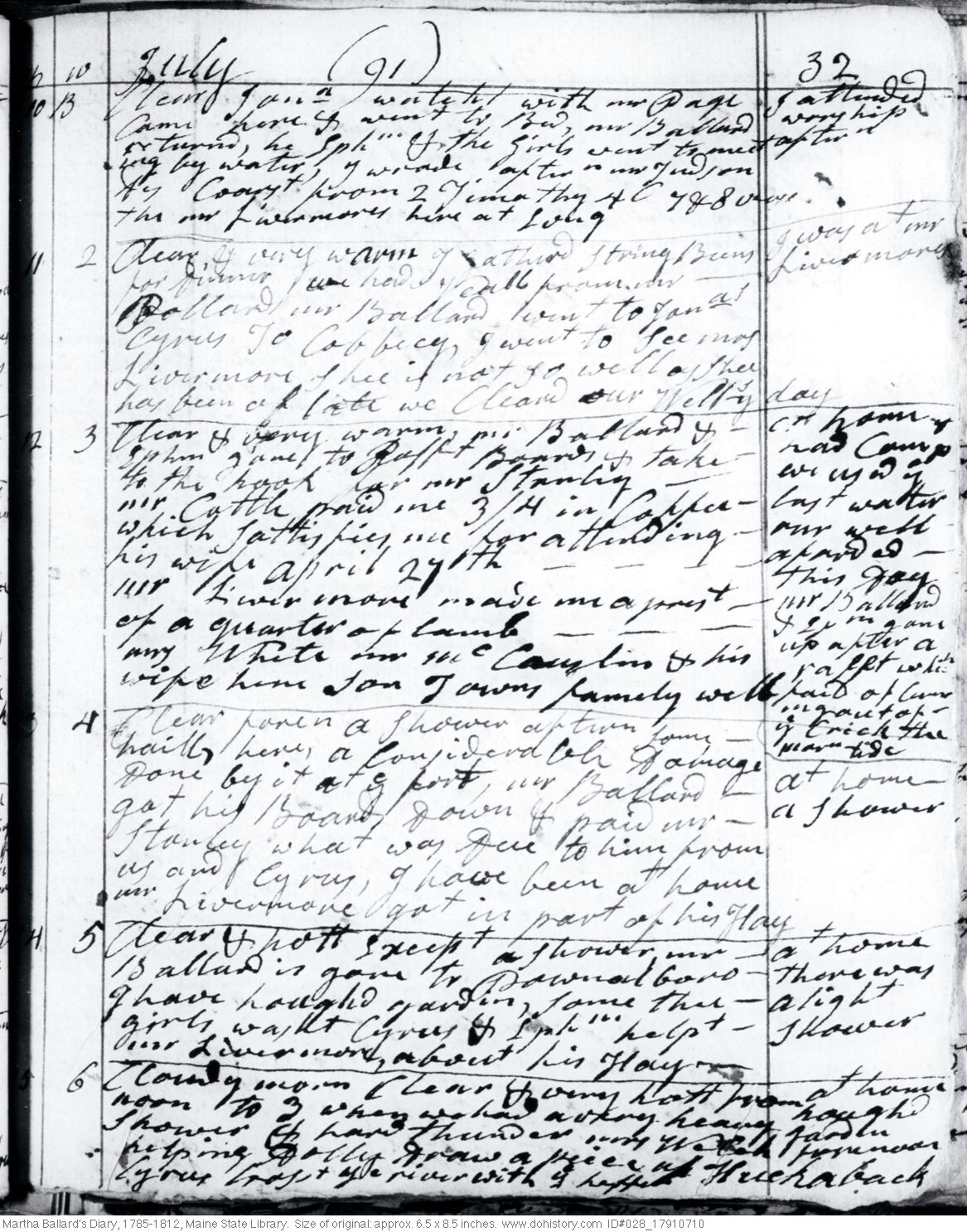 martha ballard Martha ballard's diary contains almost 10,000 made between january 1, 1785 and may 12, 1812, being an unparalleled document in early american history.