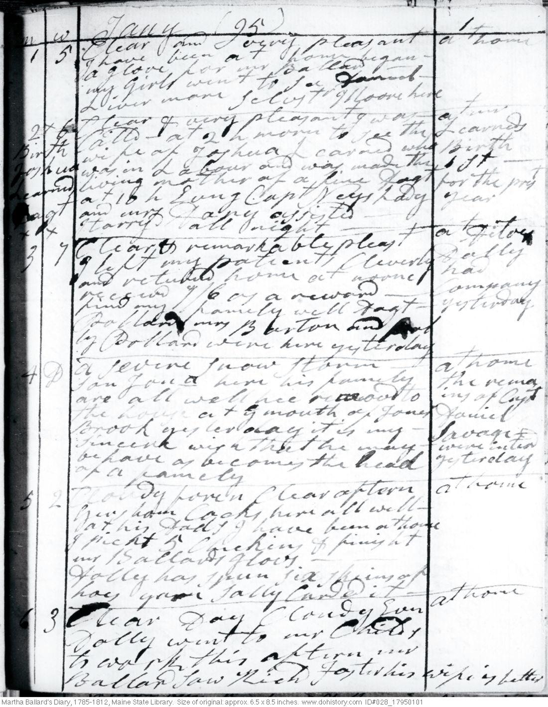 martha ballard essay Personal history: martha ballard, laurel thatcher ulrich, and the scholarly guise in early american women's studies marion rust legacy: a journal of american women.