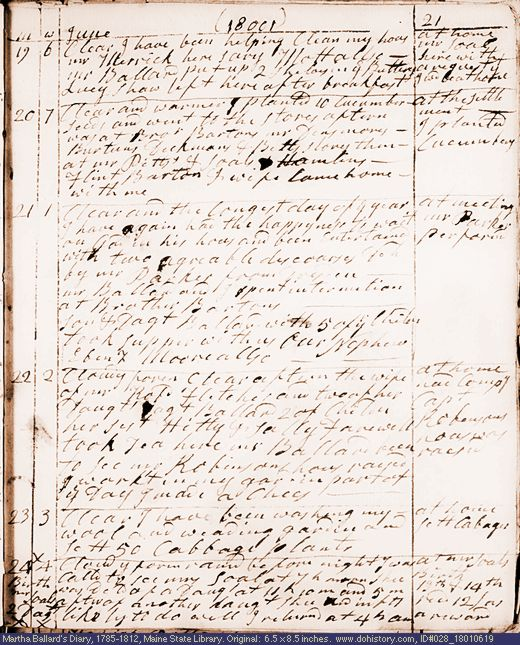 biography martha ballard Access to the transcription feature on the martha ballard's diary online page intent upon making us think about how we know what we know.